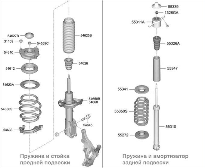 стойка-передняя-задняя-cerato4.